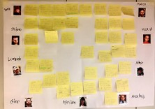User Stories and Personas